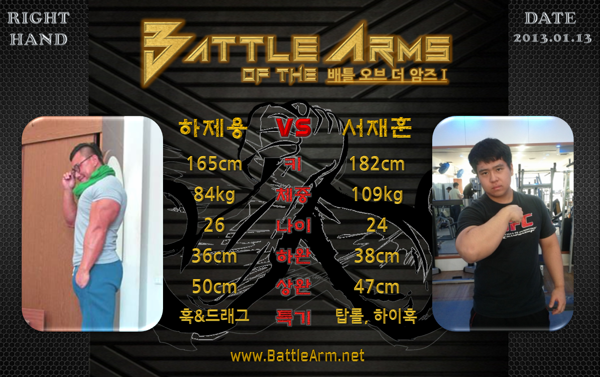 battle of the arms armwrestling supermatches in Korea 1-3